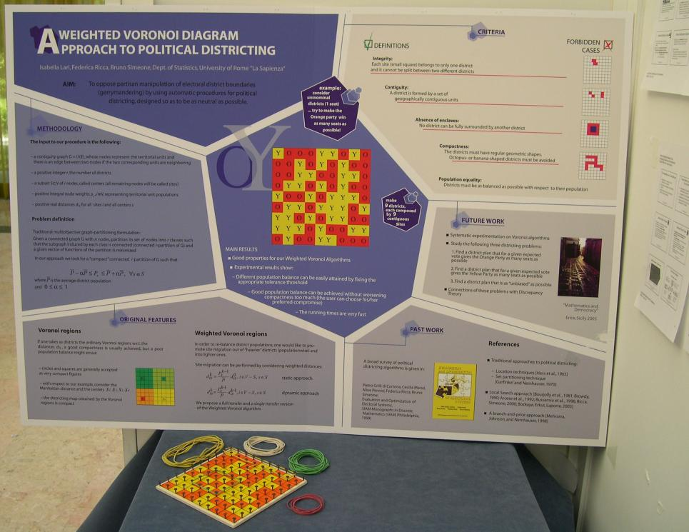 Different types of poster boards